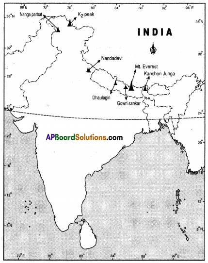 AP SSC 10th Class Social Studies Solutions Chapter 1 India Relief Features Q14