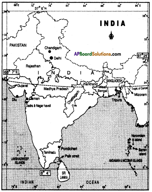 AP SSC 10th Class Social Studies Solutions Chapter 1 India Relief Features Q8