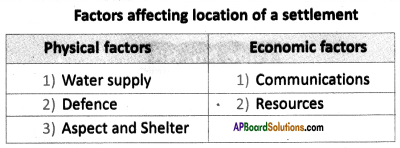 AP SSC 10th Class Social Studies Solutions Chapter 7 People and Settlement 2