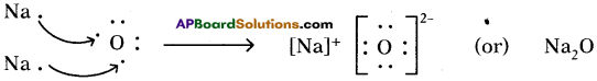 AP SSC 10th Class Chemistry Solutions Chapter 10 Chemical Bonding 30