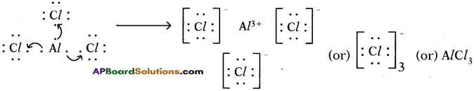 AP SSC 10th Class Chemistry Solutions Chapter 10 Chemical Bonding 32