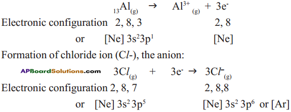 AP SSC 10th Class Chemistry Solutions Chapter 10 Chemical Bonding 33