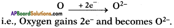 AP SSC 10th Class Chemistry Solutions Chapter 10 Chemical Bonding 4