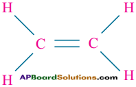 AP SSC 10th Class Chemistry Solutions Chapter 14 Carbon and its Compounds 37