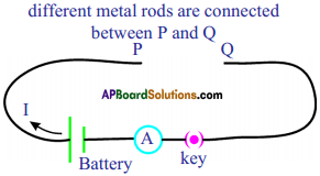 AP SSC 10th Class Physics Solutions Chapter 11 Electric Current 1