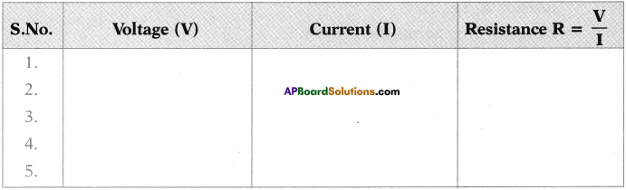 AP SSC 10th Class Physics Solutions Chapter 11 Electric Current 14