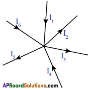 AP SSC 10th Class Physics Solutions Chapter 11 Electric Current 2