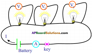 AP SSC 10th Class Physics Solutions Chapter 11 Electric Current 24