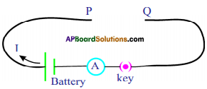 AP SSC 10th Class Physics Solutions Chapter 11 Electric Current 27