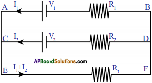 AP SSC 10th Class Physics Solutions Chapter 11 Electric Current 3