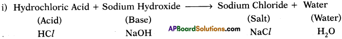 AP SSC 10th Class Physics Solutions Chapter 4 Acids, Bases and Salts 1