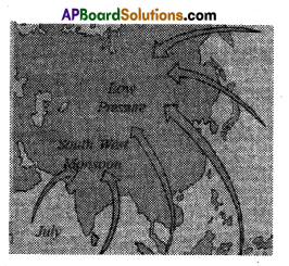 AP SSC 10th Class Social Studies Important Questions Chapter 4 Climate of India 3