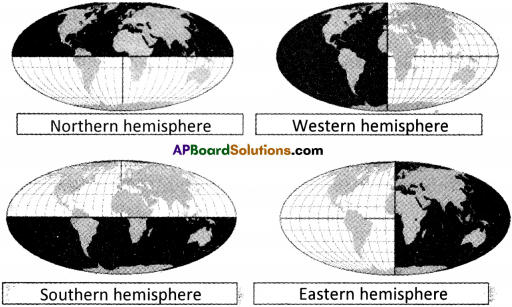 AP SSC 9th Class Social Studies Solutions Chapter 1 Our Earth 2