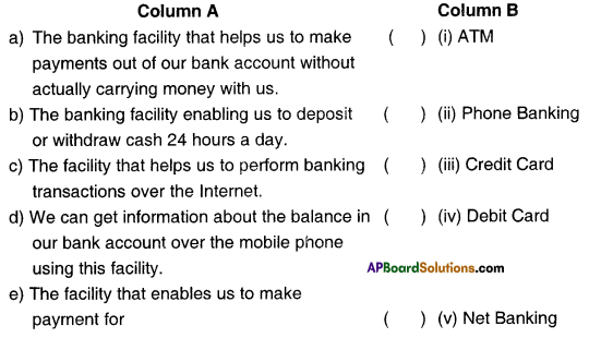 AP Board 8th Class Social Studies Solutions Chapter 7 Money and Banking 2