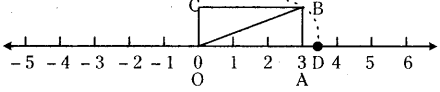 AP Board 9th Class Maths Solutions Chapter 1 Real Numbers Ex 1.2 3