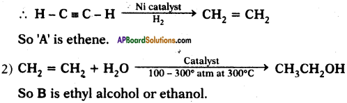 AP SSC 10th Class Chemistry Important Questions Chapter 14 Carbon and its Compounds 42