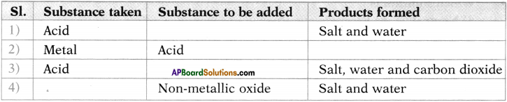 AP SSC 10th Class Chemistry Important Questions Chapter 4 Acids, Bases and Salts 19