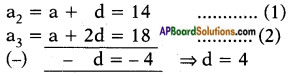 AP SSC 10th Class Maths Solutions Chapter 6 Progressions Ex 6.3 4
