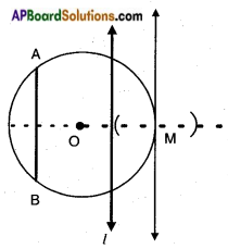 AP SSC 10th Class Maths Solutions Chapter 9 Tangents and Secants to a Circle Ex 9.1 2