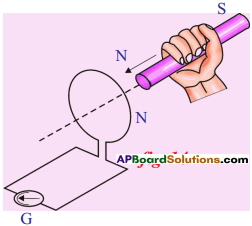 AP SSC 10th Class Physics Solutions Chapter 12 Electromagnetism 12