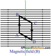 AP SSC 10th Class Physics Solutions Chapter 12 Electromagnetism 30