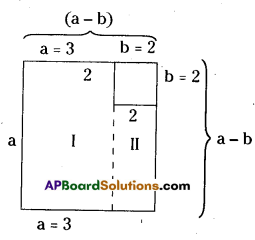 AP Board 8th Class Maths Solutions Chapter 11 Algebraic Expressions Ex 11.5 6