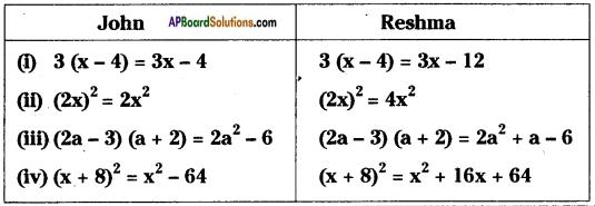 AP Board 8th Class Maths Solutions Chapter 12 Factorisation InText Questions 4