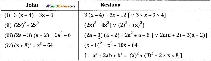 AP Board 8th Class Maths Solutions Chapter 12 Factorisation InText Questions 5