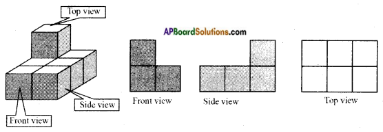 AP Board 8th Class Maths Solutions Chapter 13 Visualizing 3-D in 2-D InText Questions 10