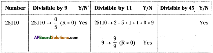 AP Board 8th Class Maths Solutions Chapter 15 Playing with Numbers Ex 15.4 1