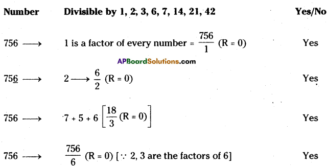 AP Board 8th Class Maths Solutions Chapter 15 Playing with Numbers Ex 15.4 4