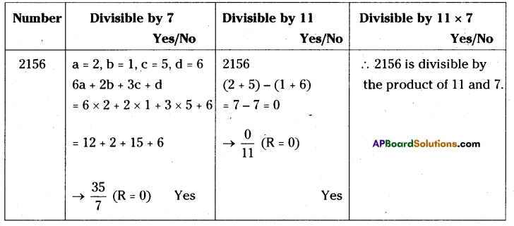AP Board 8th Class Maths Solutions Chapter 15 Playing with Numbers Ex 15.4 6