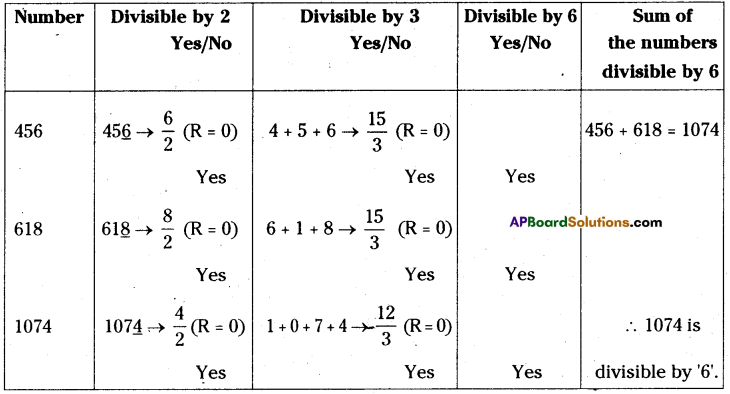 AP Board 8th Class Maths Solutions Chapter 15 Playing with Numbers Ex 15.4 8