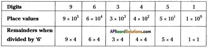 AP Board 8th Class Maths Solutions Chapter 15 Playing with Numbers InText Questions 13