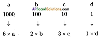 AP Board 8th Class Maths Solutions Chapter 15 Playing with Numbers InText Questions 16