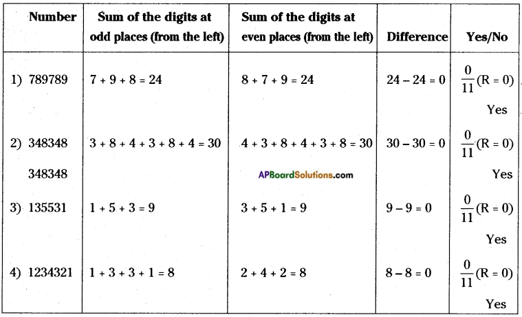 AP Board 8th Class Maths Solutions Chapter 15 Playing with Numbers InText Questions 17