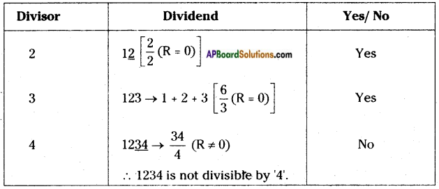 AP Board 8th Class Maths Solutions Chapter 15 Playing with Numbers InText Questions 4