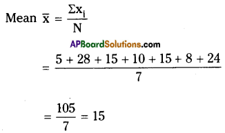 AP Board 8th Class Maths Solutions Chapter 7 Frequency Distribution Tables and Graphs Ex 7.1 10