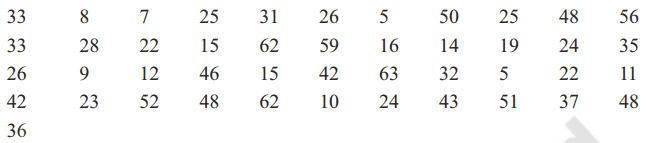 AP Board 8th Class Maths Solutions Chapter 7 Frequency Distribution Tables and Graphs Ex 7.2 1