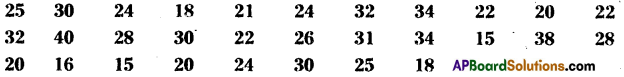 AP Board 8th Class Maths Solutions Chapter 7 Frequency Distribution Tables and Graphs Ex 7.2 2
