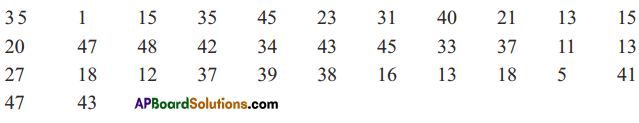 AP Board 8th Class Maths Solutions Chapter 7 Frequency Distribution Tables and Graphs Ex 7.2 4