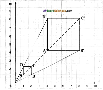 AP Board 8th Class Maths Solutions Chapter 8 Exploring Geometrical Figures InText Questions 7