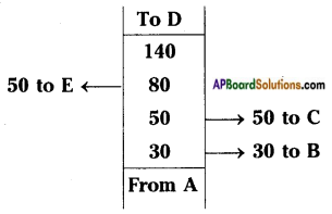 AP Board 8th Class Maths Solutions Chapter 9 Area of Plane Figures InText Questions 16