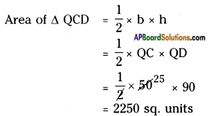 AP Board 8th Class Maths Solutions Chapter 9 Area of Plane Figures InText Questions 20