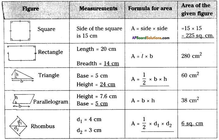AP Board 8th Class Maths Solutions Chapter 9 Area of Plane Figures InText Questions 7