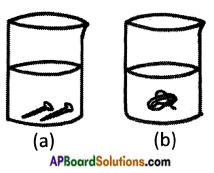 AP Board 8th Class Physical Science Important Questions Chapter 5 Metals and Non-Metals 7