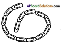 AP Board 8th Class Physical Science Solutions Chapter 4 Synthetic Fibres and Plastics 4