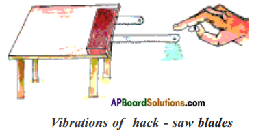 AP Board 8th Class Physical Science Solutions Chapter 6 Sound 16