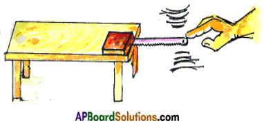 AP Board 8th Class Physical Science Solutions Chapter 6 Sound 17