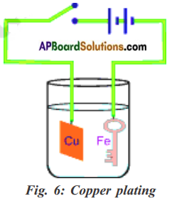 AP Board 8th Class Physical Science Solutions Chapter 9 Electrical Conductivity of Liquids 1